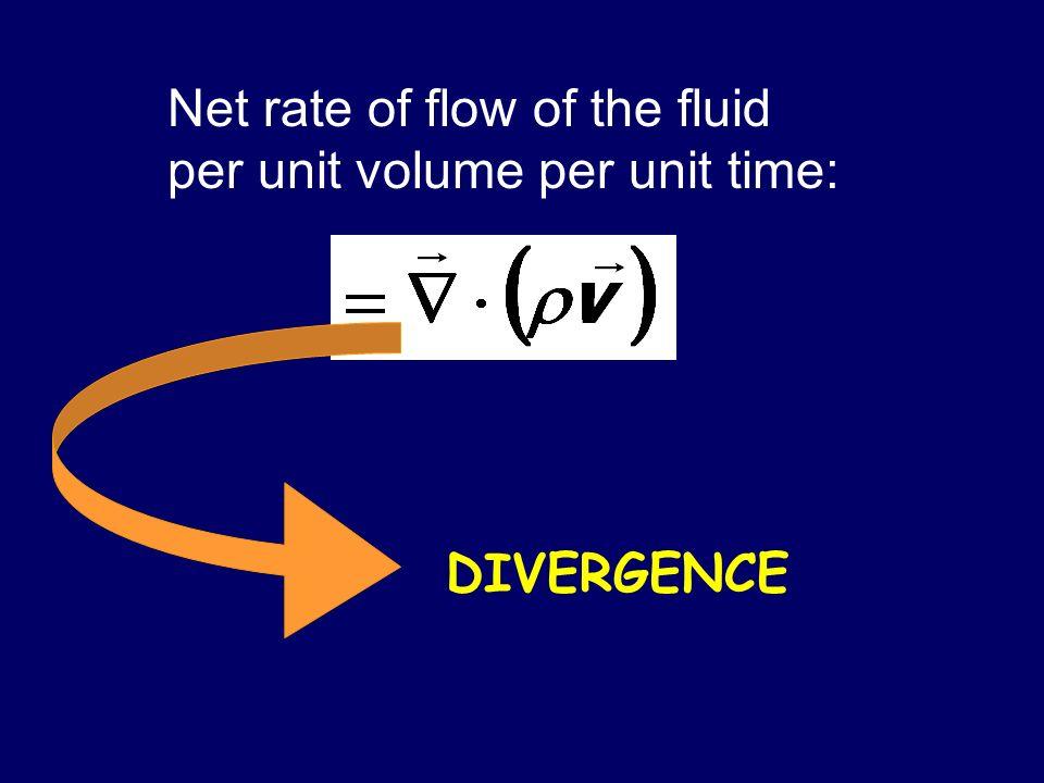 Net rate of flow of the fluid per unit volume per unit time: DIVERGENCE
