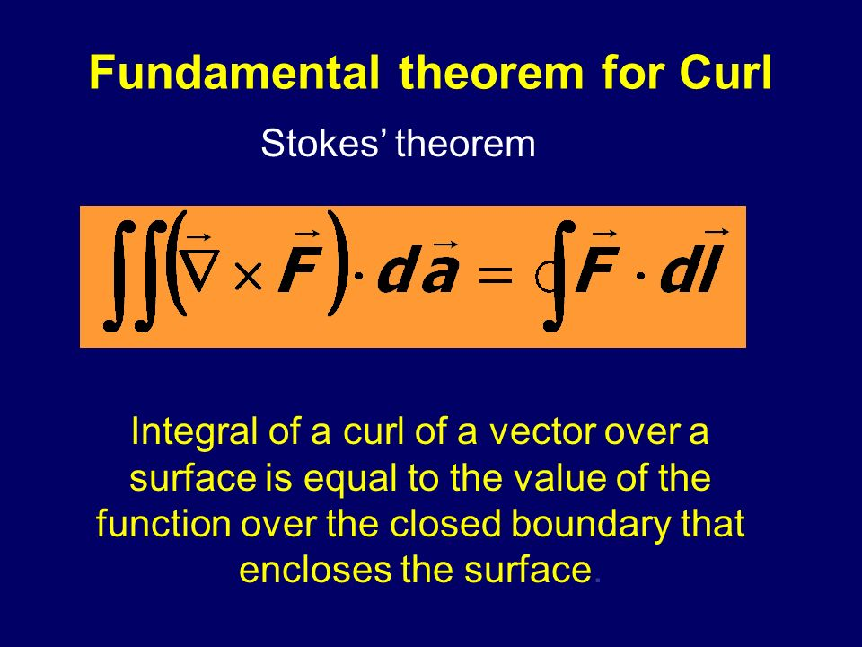 Fundamental theorem for Curl Stokes theorem Integral of a curl of a vector over a surface is equal to the value of the function over the closed bounda