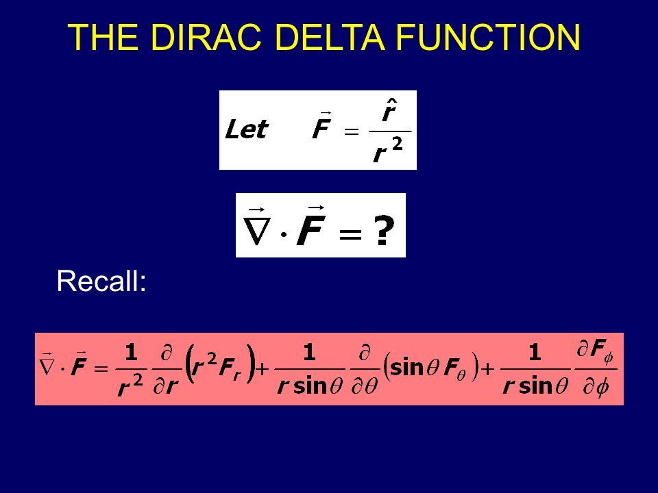 THE DIRAC DELTA FUNCTION Recall: