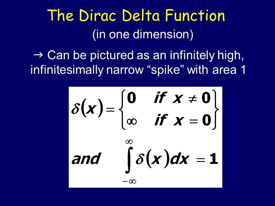 The Dirac Delta Function (in one dimension) Can be pictured as an infinitely high, infinitesimally narrow spike with area 1
