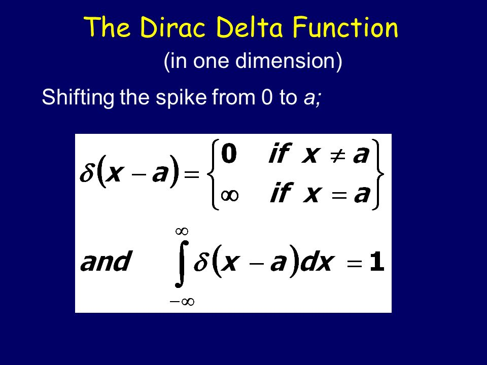 The Dirac Delta Function (in one dimension) Shifting the spike from 0 to a;