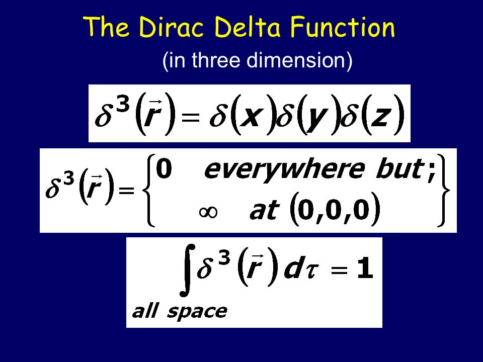 The Dirac Delta Function (in three dimension)