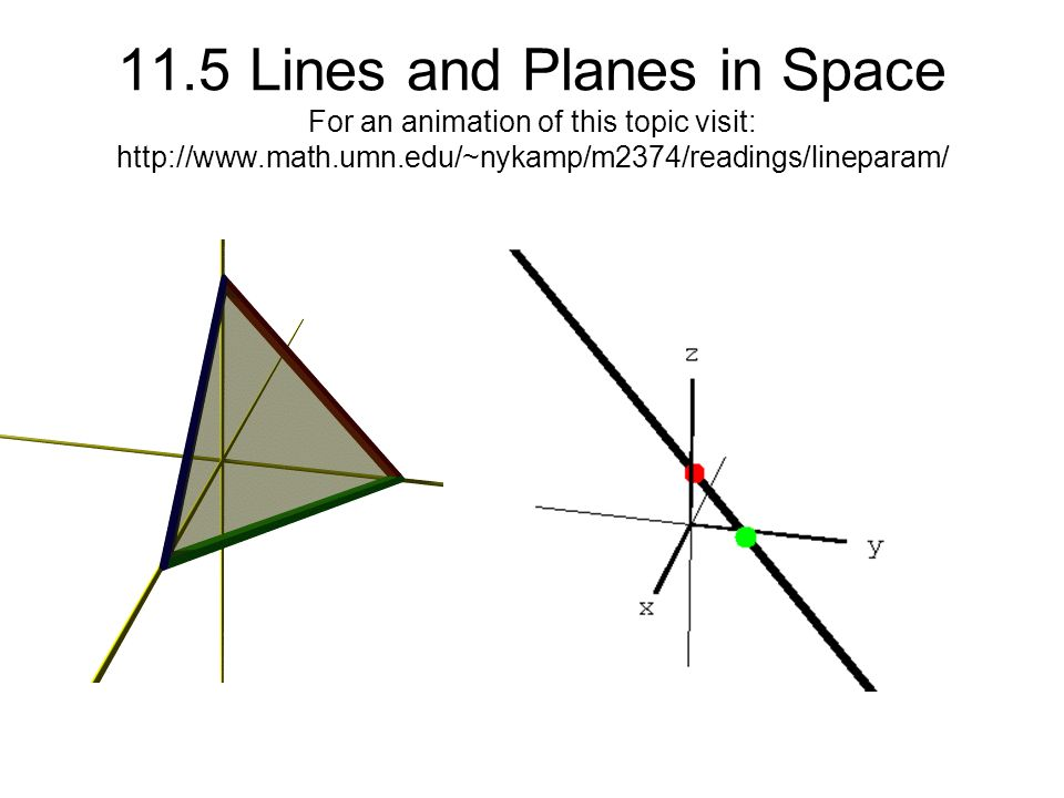 11.5 Lines and Planes in Space For an animation of this topic visit: http://www.math.umn.edu/~nykamp/m2374/readings/lineparam/