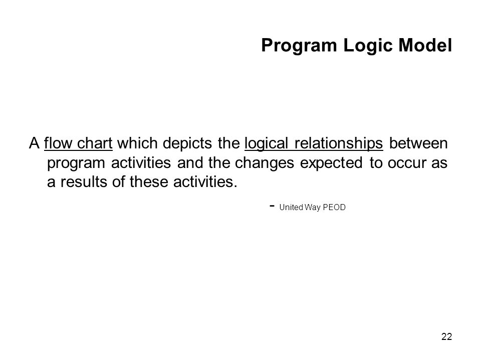22 Program Logic Model A flow chart which depicts the logical relationships between program activities and the changes expected to occur as a results of these activities.