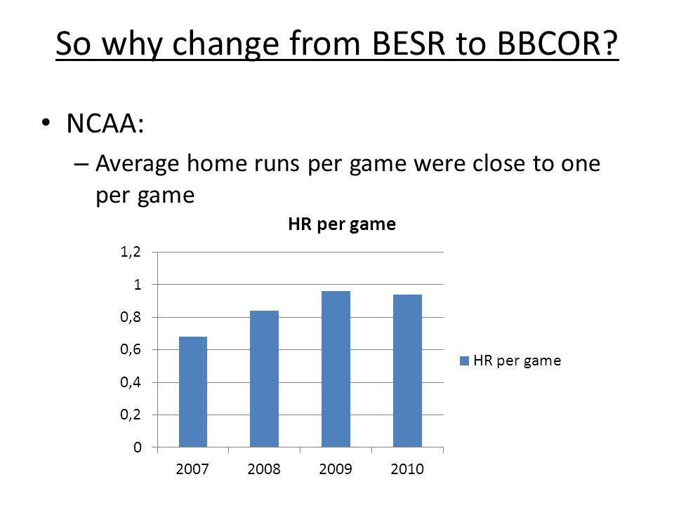So why change from BESR to BBCOR? NCAA: – Average home runs per game were close to one per game