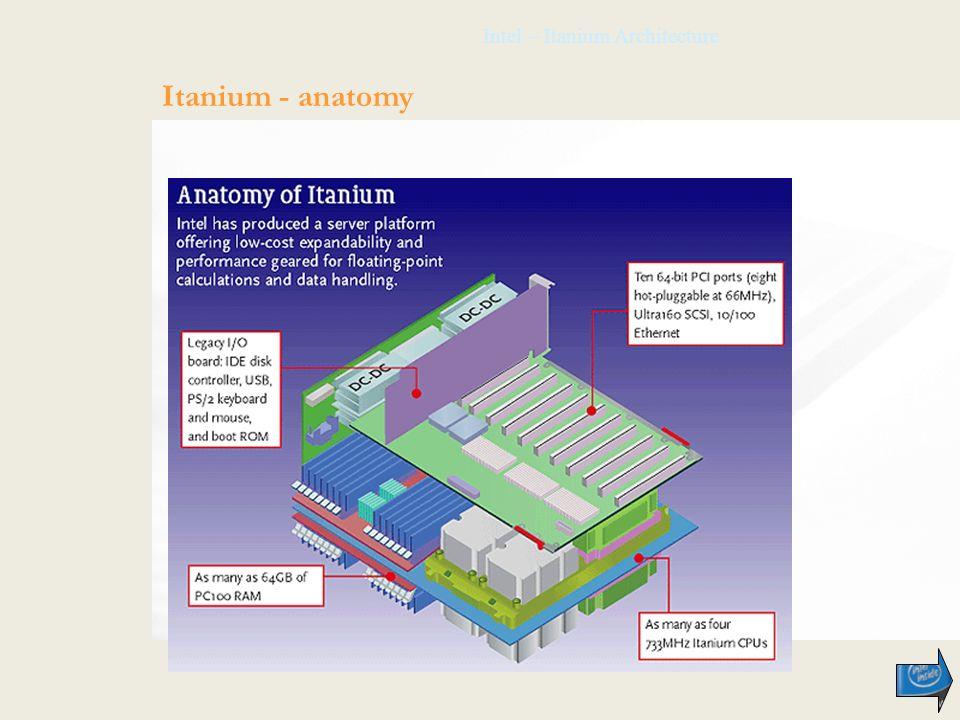 Intel – Itanium Architecture Itanium - anatomy