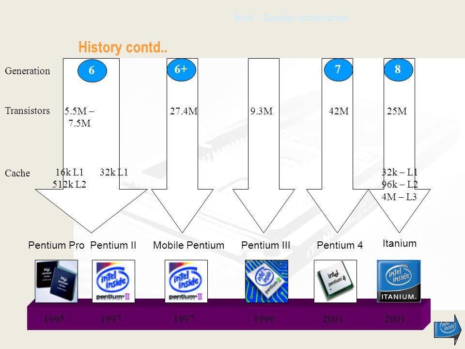 Intel – Itanium Architecture 1995 Pentium Pro 1997 Pentium II 2001 Itanium 1999 Pentium III 2001 Pentium 4 1997 Mobile Pentium 6 6+7 5.5M – 7.5M 27.4M9.3M42M25M Transistors 8 Cache 16k L1 512k L2 32k – L1 96k – L2 4M – L3 32k L1 History contd..