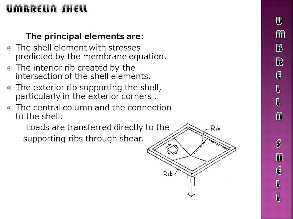 The principal elements are: The shell element with stresses predicted by the membrane equation. The interior rib created by the intersection of the sh