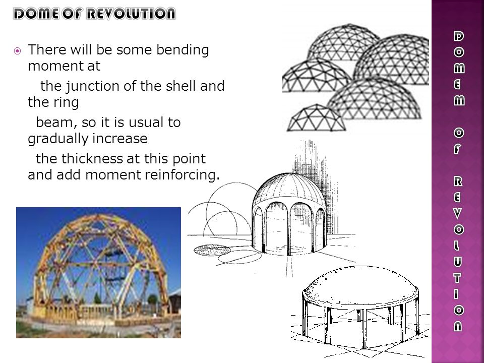 The translation shell is simply a square dome as shown by the sketch.