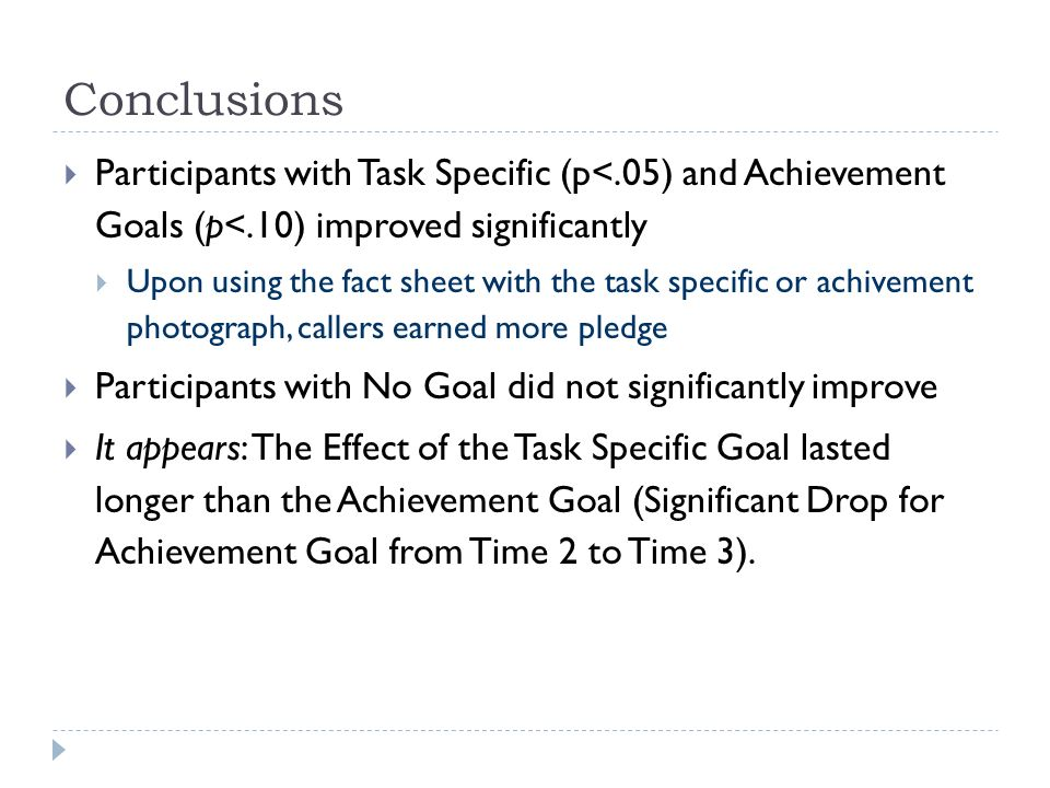 Conclusions Participants with Task Specific (p<.05) and Achievement Goals (p<.10) improved significantly Upon using the fact sheet with the task specific or achivement photograph, callers earned more pledge Participants with No Goal did not significantly improve It appears: The Effect of the Task Specific Goal lasted longer than the Achievement Goal (Significant Drop for Achievement Goal from Time 2 to Time 3).