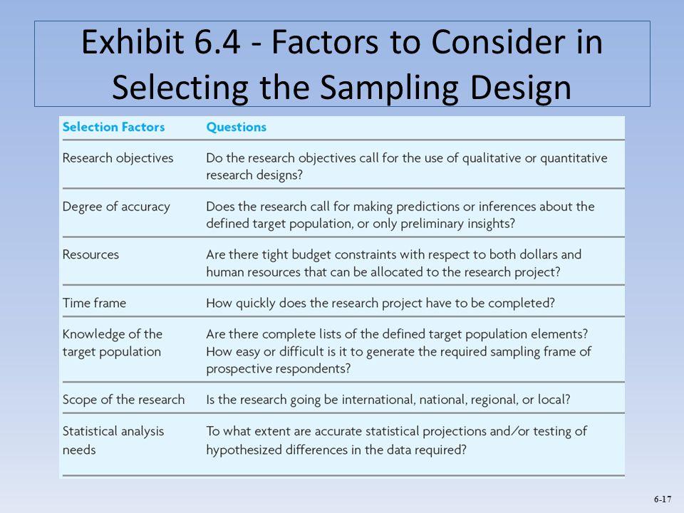 6-17 Exhibit 6.4 - Factors to Consider in Selecting the Sampling Design