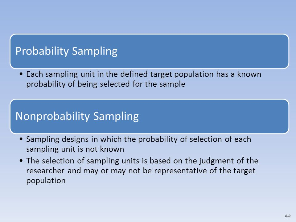 6-9 Probability Sampling Each sampling unit in the defined target population has a known probability of being selected for the sample Nonprobability S