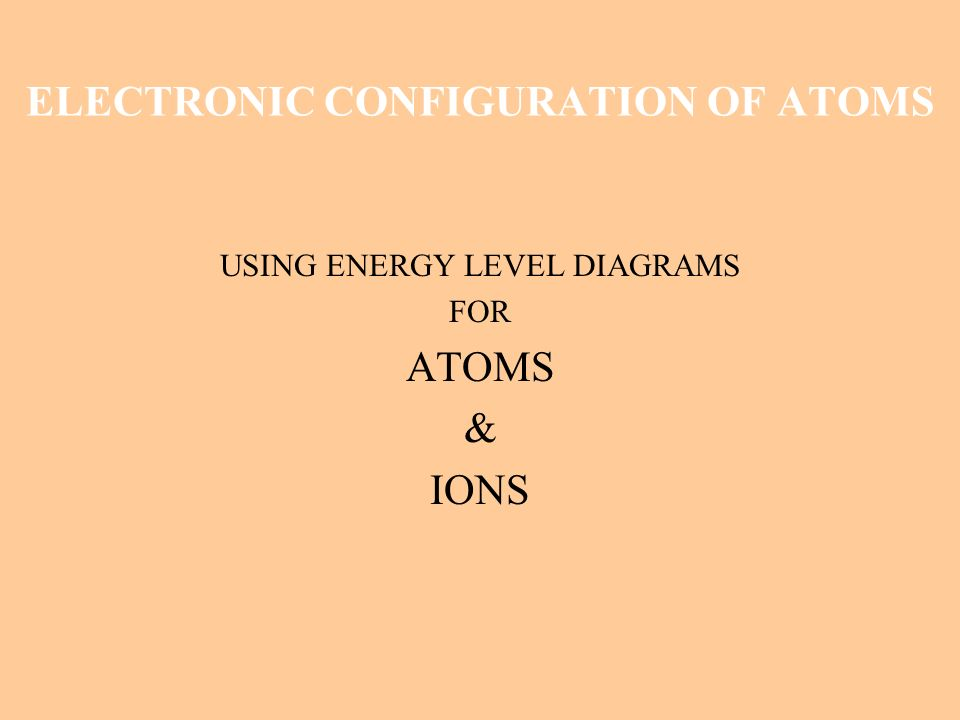 ELECTRONIC CONFIGURATION OF ATOMS USING ENERGY LEVEL DIAGRAMS FOR ATOMS & IONS