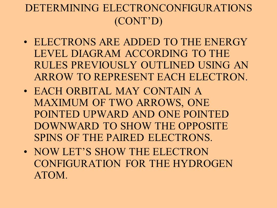 DETERMINING ELECTRONCONFIGURATIONS (CONTD) ELECTRONS ARE ADDED TO THE ENERGY LEVEL DIAGRAM ACCORDING TO THE RULES PREVIOUSLY OUTLINED USING AN ARROW T