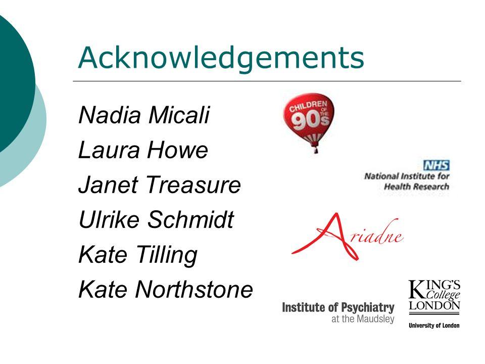 Acknowledgements Nadia Micali Laura Howe Janet Treasure Ulrike Schmidt Kate Tilling Kate Northstone