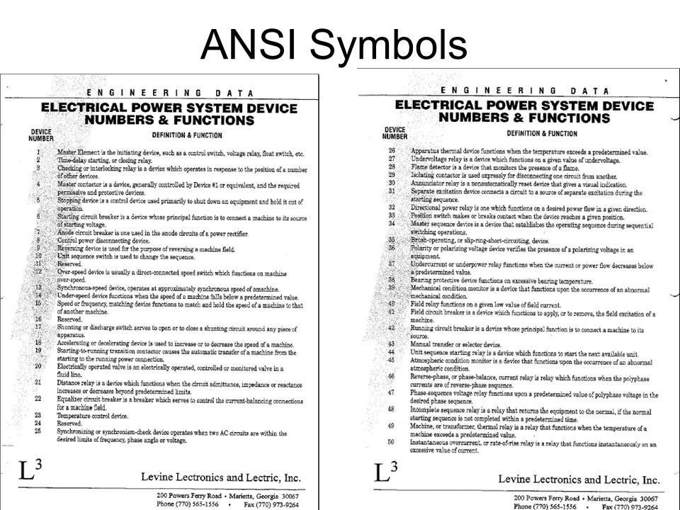 11 GE Consumer & Industrial Multilin ANSI Symbols