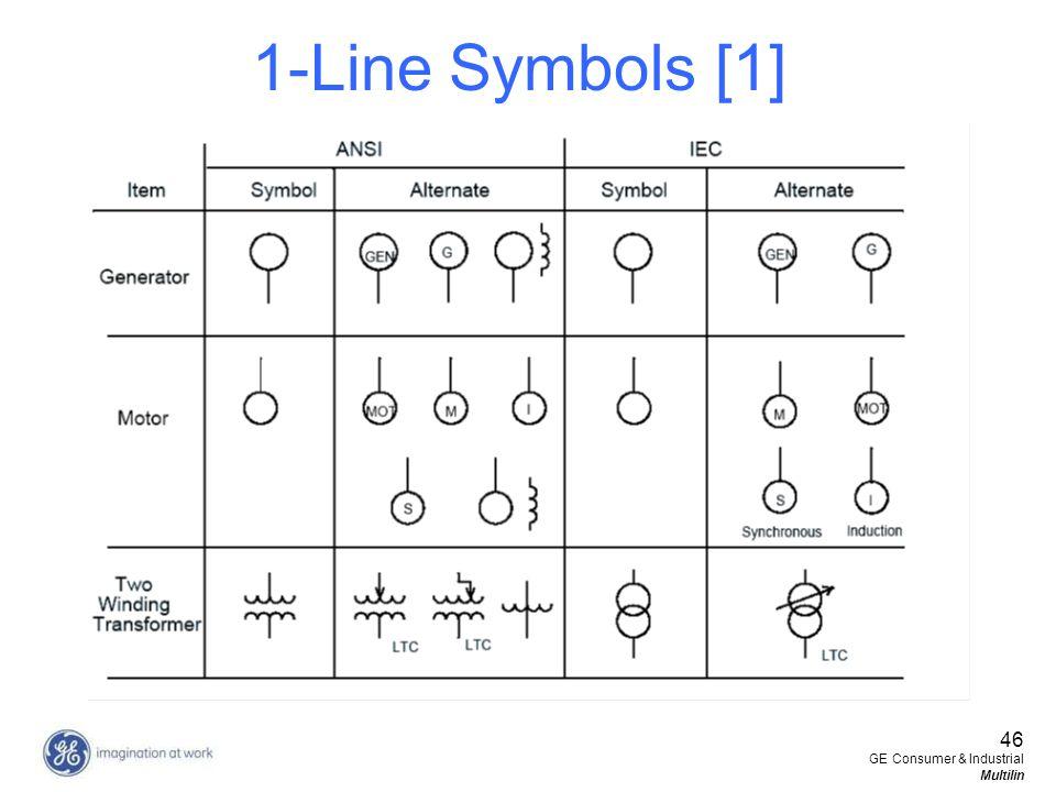 46 GE Consumer & Industrial Multilin 1-Line Symbols [1]