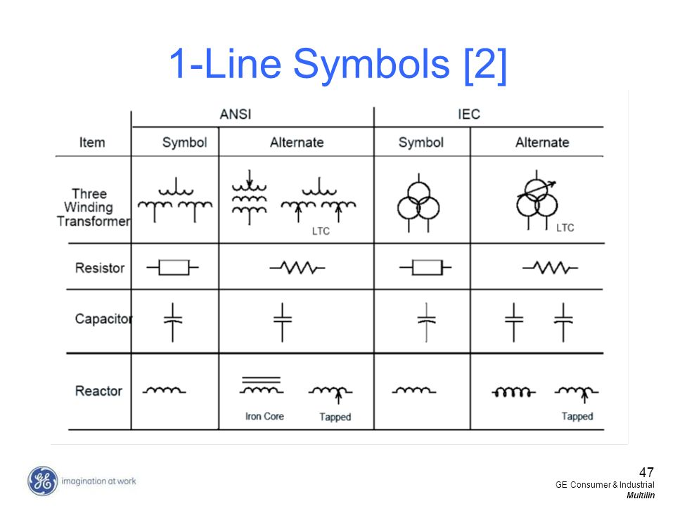 47 GE Consumer & Industrial Multilin 1-Line Symbols [2]