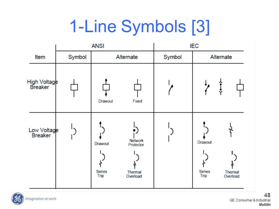 48 GE Consumer & Industrial Multilin 1-Line Symbols [3]