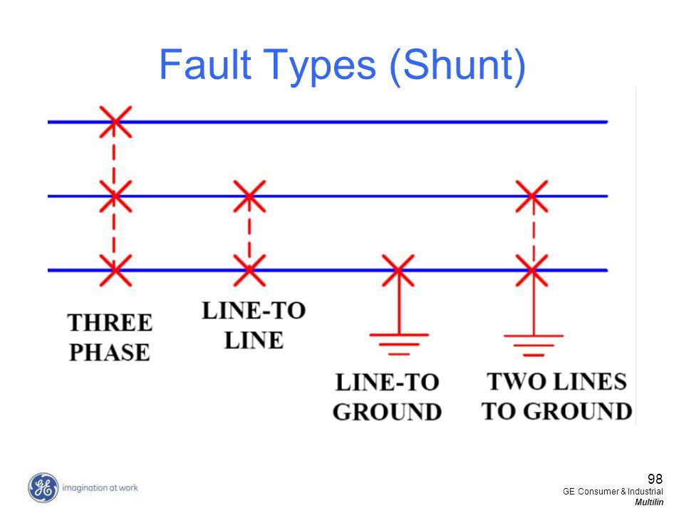 98 GE Consumer & Industrial Multilin Fault Types (Shunt)