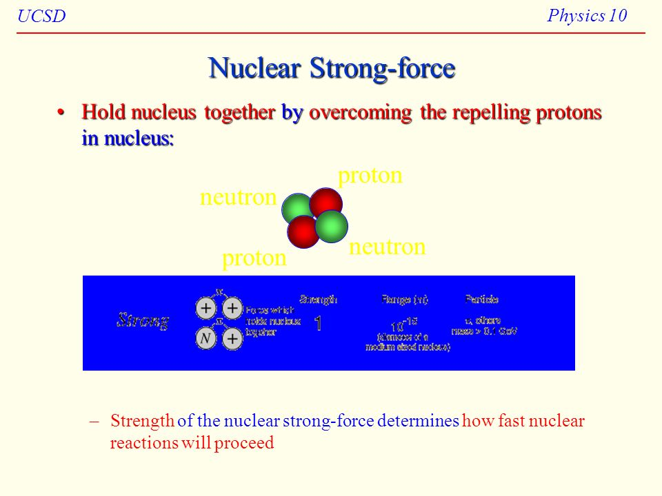 UCSD Physics 10 Hold nucleus together by overcoming the repelling protons in nucleus:Hold nucleus together by overcoming the repelling protons in nucl