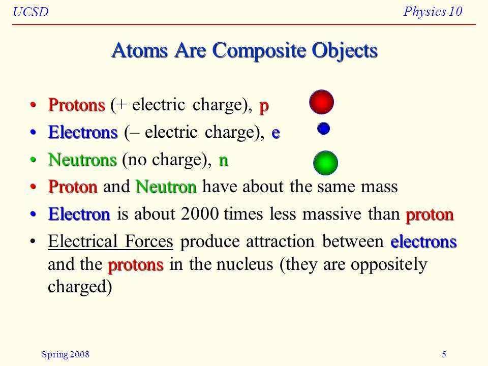 UCSD Physics 10 Spring 20086 Cloud of electron probability Chemical elements are defined by the number of protons in the atoms nucleus Hydrogen: 1 proton & 1 electronHydrogen: 1 proton & 1 electron proton 10 -10 m