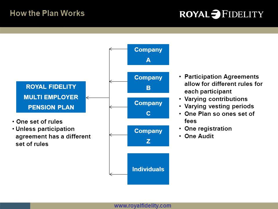www.royalfidelity.com ROYAL FIDELITY MULTI EMPLOYER PENSION PLAN Company A Company B Company C Company Z Individuals One set of rules Unless participa