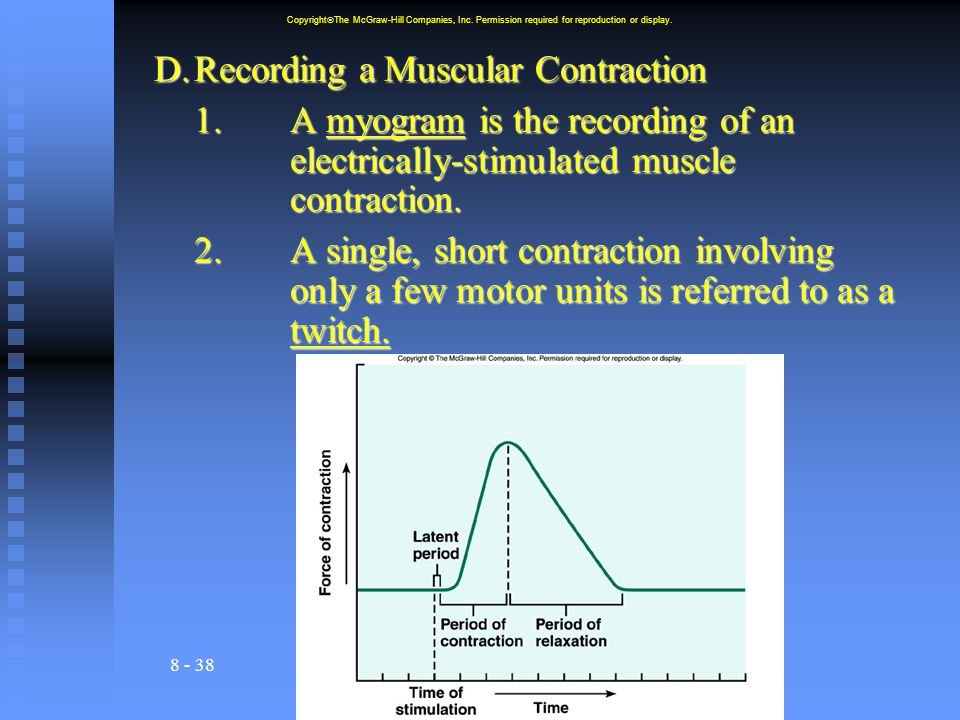 8 - 38 D.Recording a Muscular Contraction 1.A myogram is the recording of an electrically-stimulated muscle contraction.