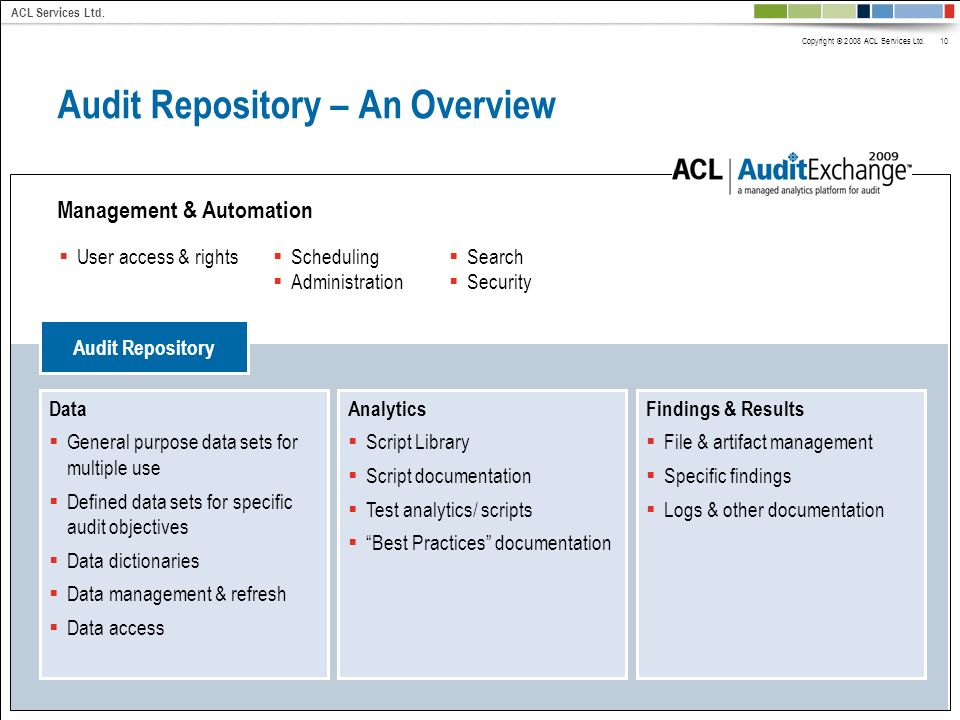 Copyright © 2008 ACL Services Ltd. 10 ACL Services Ltd. Audit Repository Audit Repository – An Overview Data General purpose data sets for multiple us