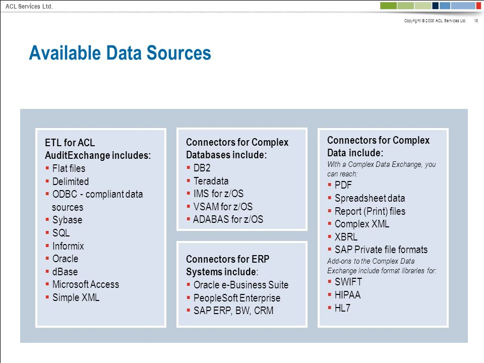 Copyright © 2008 ACL Services Ltd. 18 ACL Services Ltd. Available Data Sources ETL for ACL AuditExchange includes: Flat files Delimited ODBC - complia