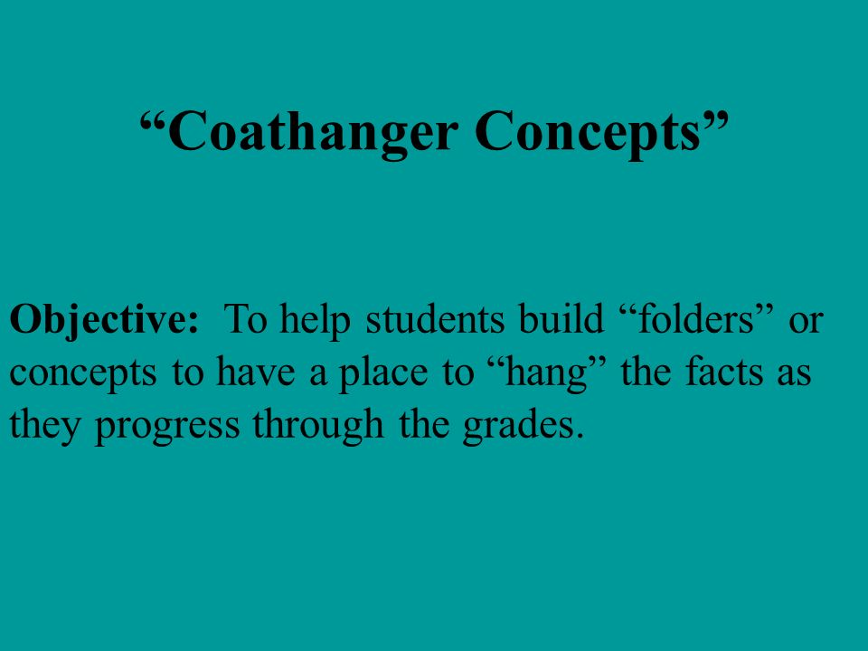 Objective: To help students build folders or concepts to have a place to hang the facts as they progress through the grades. Coathanger Concepts