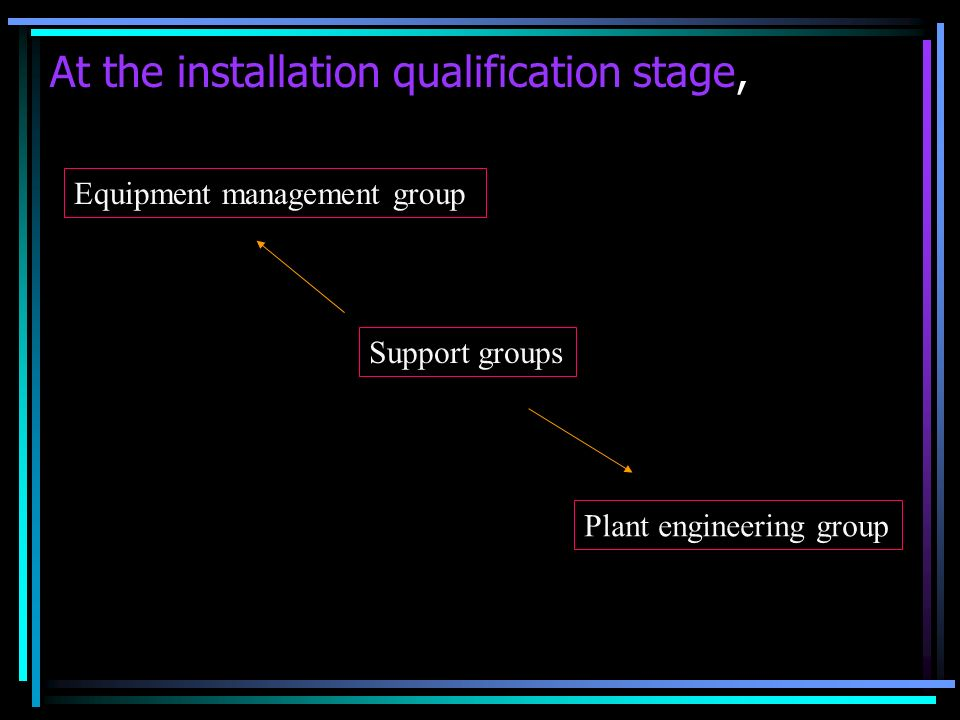 At the installation qualification stage, Support groups Plant engineering group Equipment management group