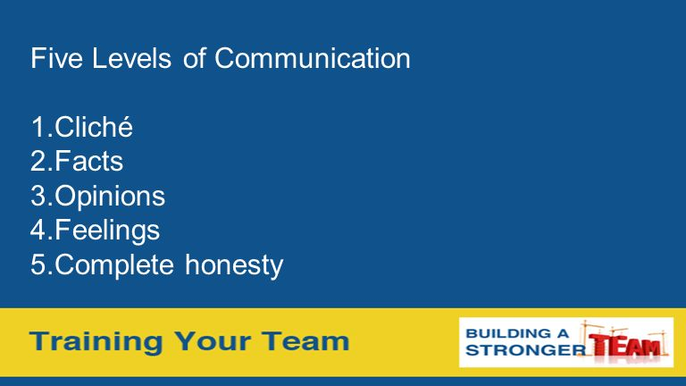 Five Levels of Communication 1.Cliché 2.Facts 3.Opinions 4.Feelings 5.Complete honesty