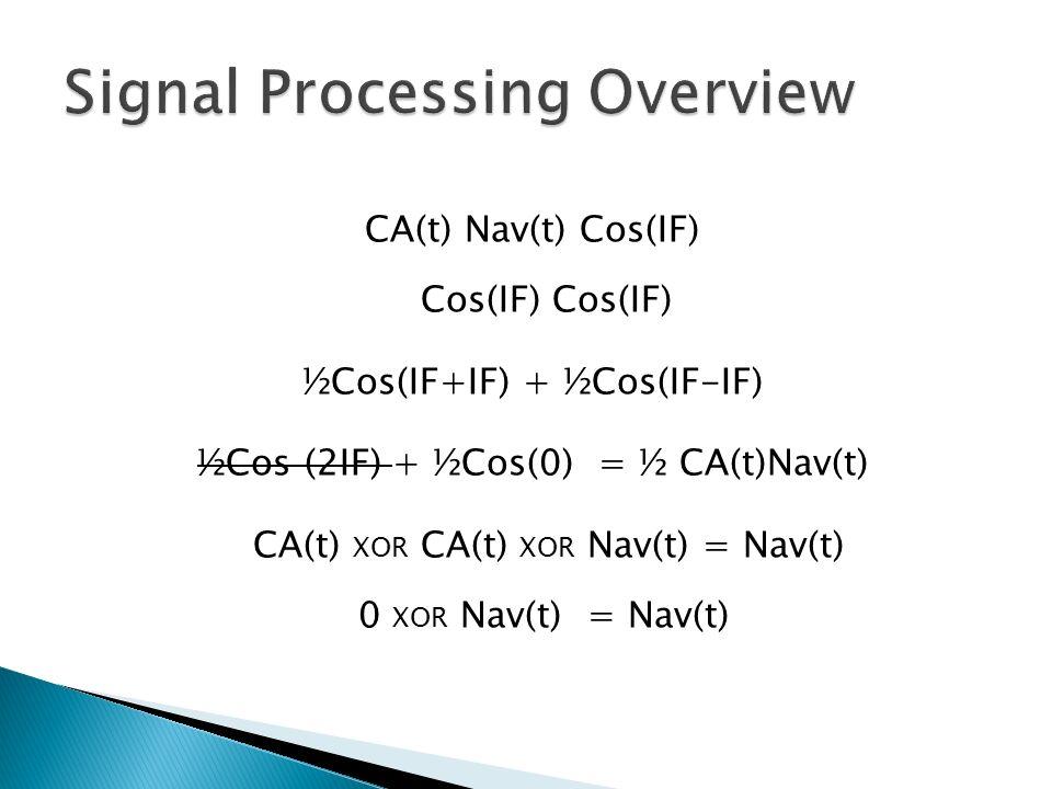 CA(t) Nav(t) Cos(IF) Cos(IF) Cos(IF) ½Cos(IF+IF) + ½Cos(IF-IF) ½Cos (2IF) + ½Cos(0) = ½ CA(t)Nav(t) CA(t) XOR CA(t) XOR Nav(t) = Nav(t) 0 XOR Nav(t) =