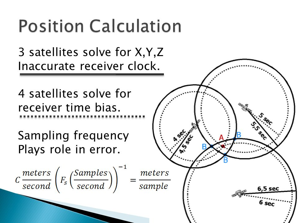 3 satellites solve for X,Y,Z Inaccurate receiver clock. 4 satellites solve for receiver time bias. Sampling frequency Plays role in error.