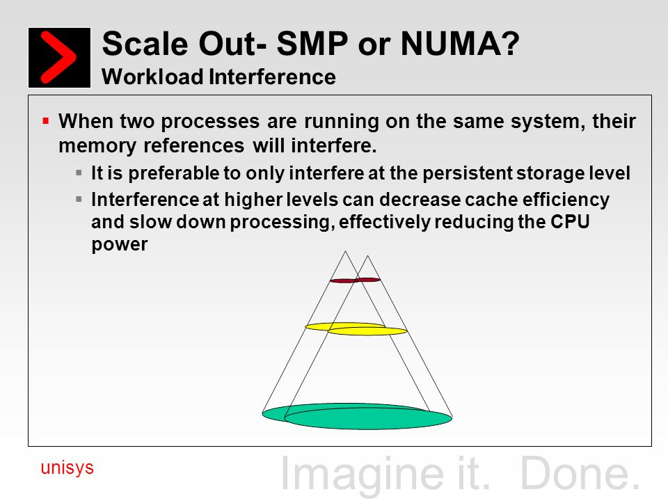 Imagine it. Done. unisys Scale Out- SMP or NUMA? Workload Interference When two processes are running on the same system, their memory references will