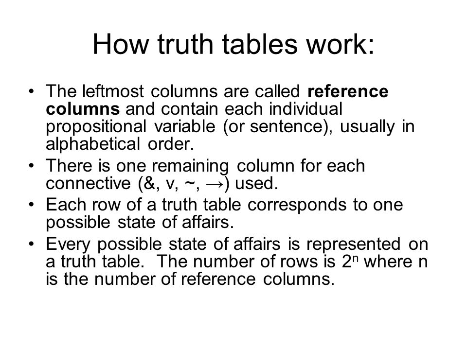 How truth tables work: The leftmost columns are called reference columns and contain each individual propositional variable (or sentence), usually in