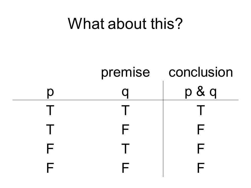 What about this? premiseconclusion pqp & q TTT TFF FTF FFF