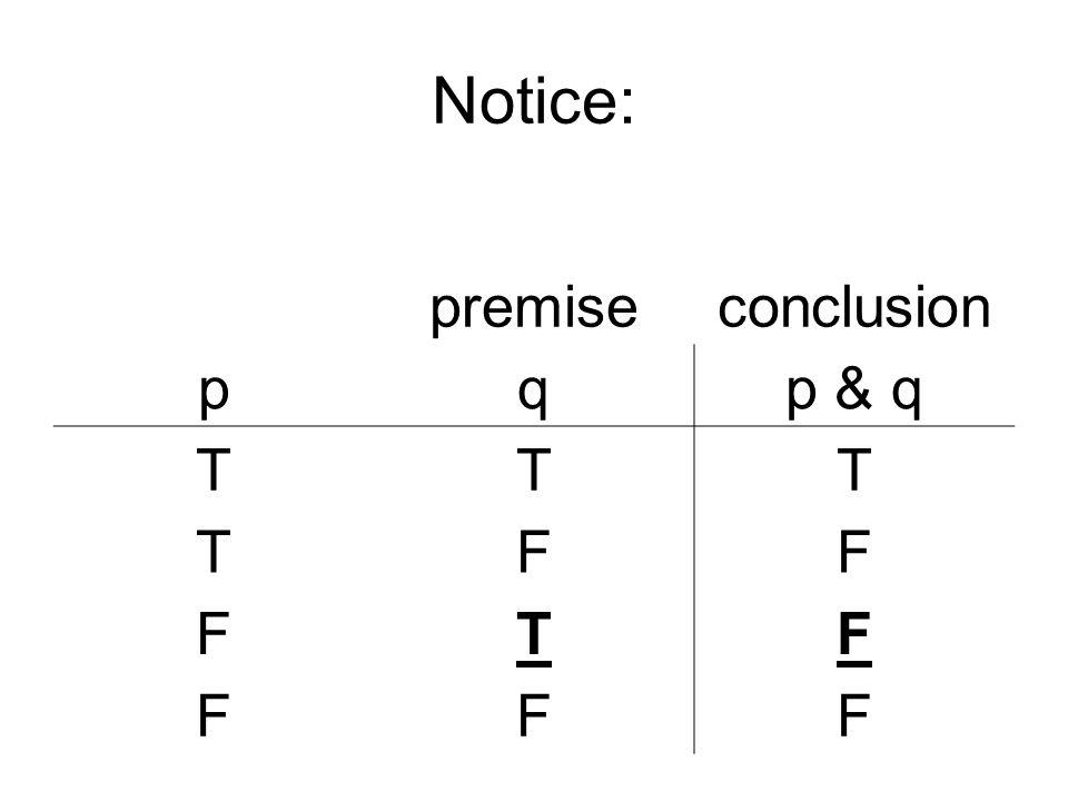 Notice: premiseconclusion pqp & q TTT TFF FTF FFF