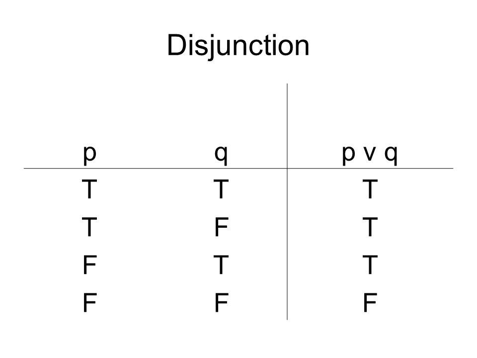 Disjunction pqp v q TTT TFT FTT FFF