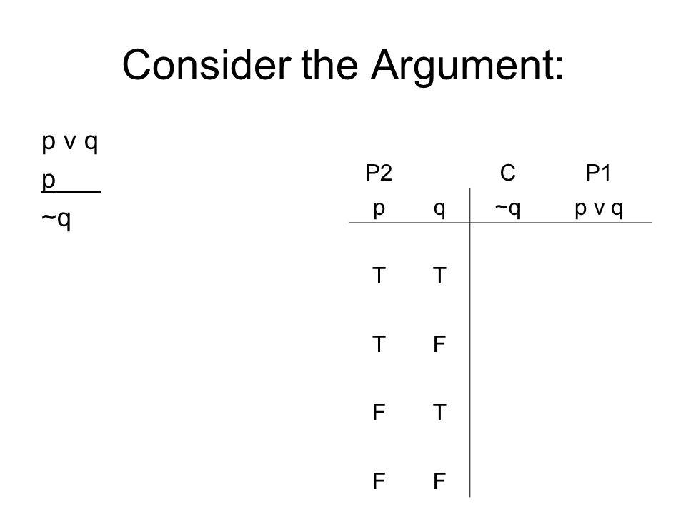 Consider the Argument: p v q p___ ~q P2CP1 pq~qp v q TT TF FT FF