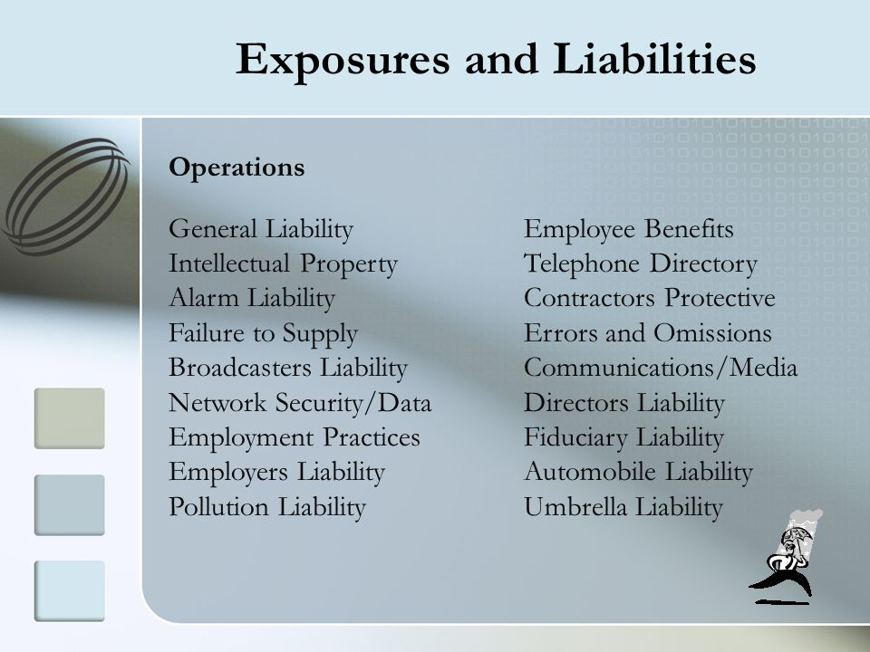 Exposures and Liabilities Operations General Liability Employee Benefits Intellectual Property Telephone Directory Alarm Liability Contractors Protect
