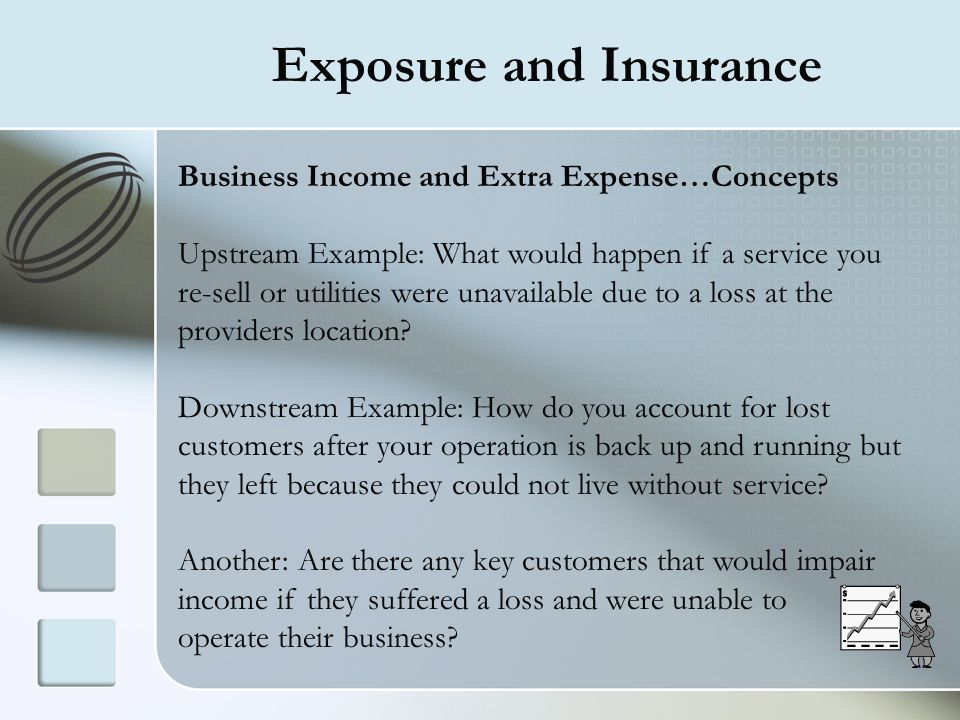 Exposure and Insurance Business Income and Extra Expense…Concepts Upstream Example: What would happen if a service you re-sell or utilities were unava