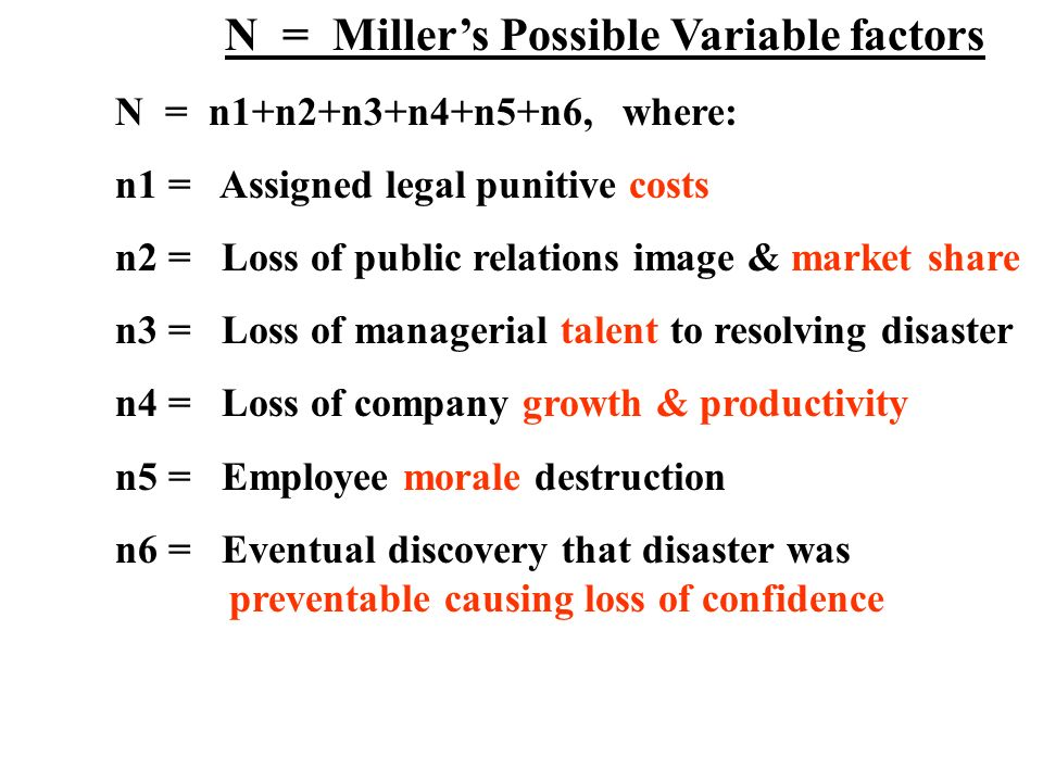 N = Millers Possible Variable factors N = n1+n2+n3+n4+n5+n6, where: n1 = Assigned legal punitive costs n2 = Loss of public relations image & market share n3 = Loss of managerial talent to resolving disaster n4 = Loss of company growth & productivity n5 = Employee morale destruction n6 = Eventual discovery that disaster was preventable causing loss of confidence