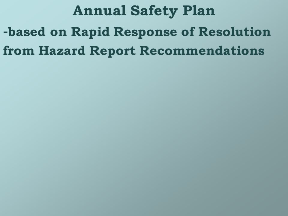 Annual Safety Plan - based on Rapid Response of Resolution from Hazard Report Recommendations