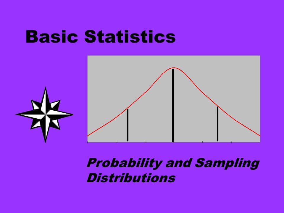 Basic Statistics Probability and Sampling Distributions