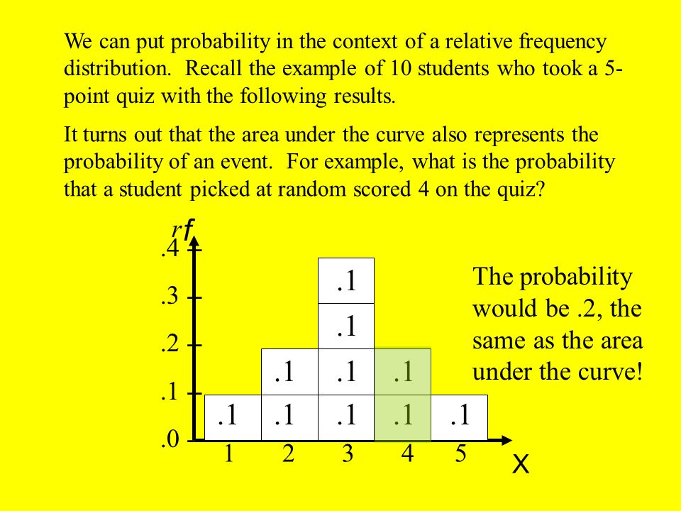 We can put probability in the context of a relative frequency distribution.