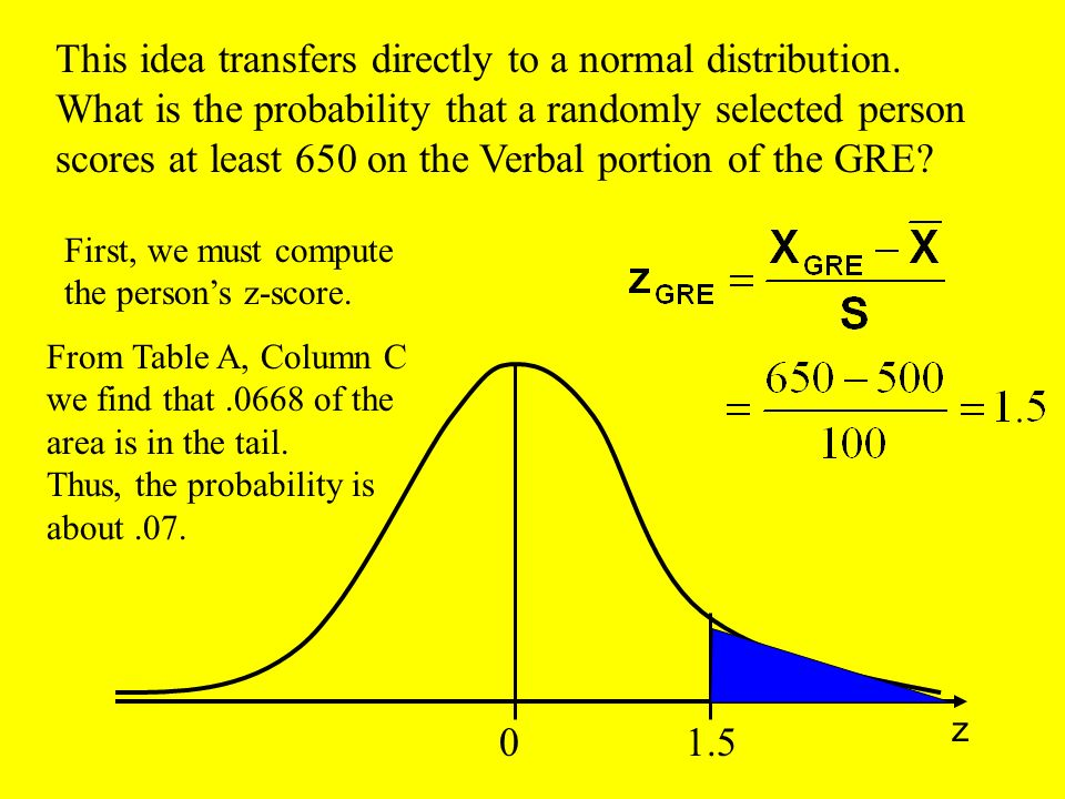 z This idea transfers directly to a normal distribution.