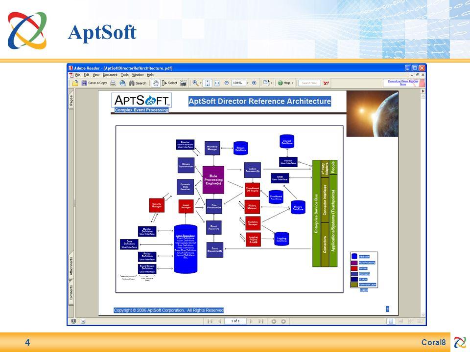Coral8 4 AptSoft