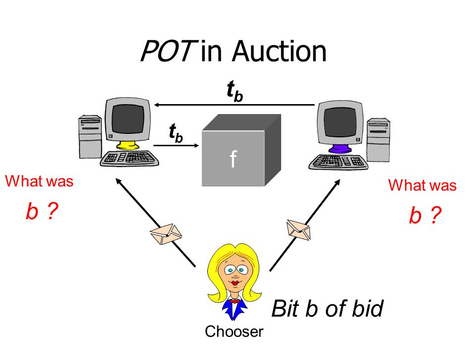 POT in Auction Bit b of bid f What was b What was b tbtb tbtb Chooser